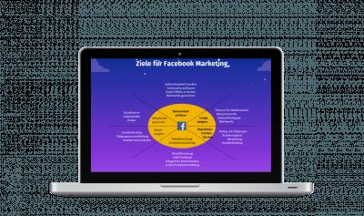 Social Media Strategie - PKOM Online Werbeagentur Wien